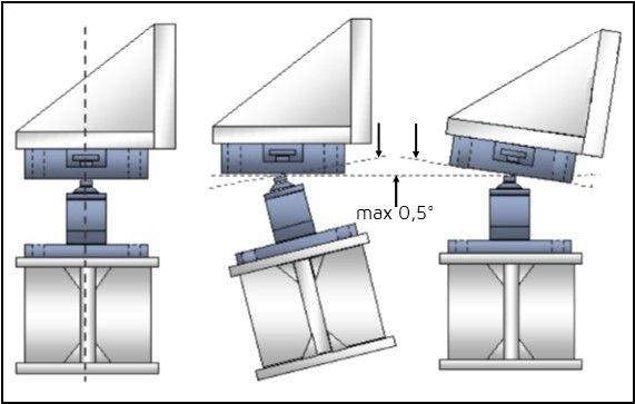 La imagen tiene un atributo ALT vacío; su nombre de archivo es Uso-celdas-modulos.jpg